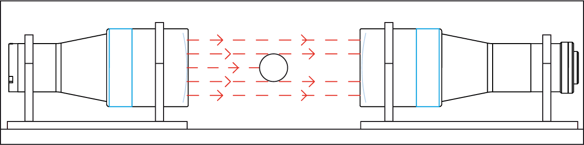 Light paths with LTCL alignment