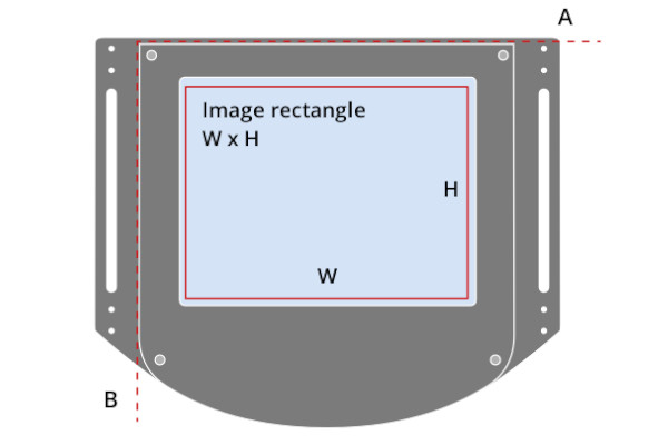 The width of the beam rectangle is aligned along the A axis. The height of the beam rectangle is aligned along the B axis.