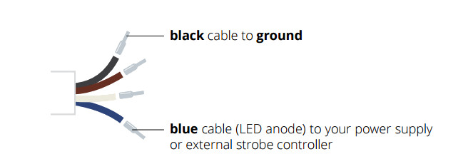 Cable connect led