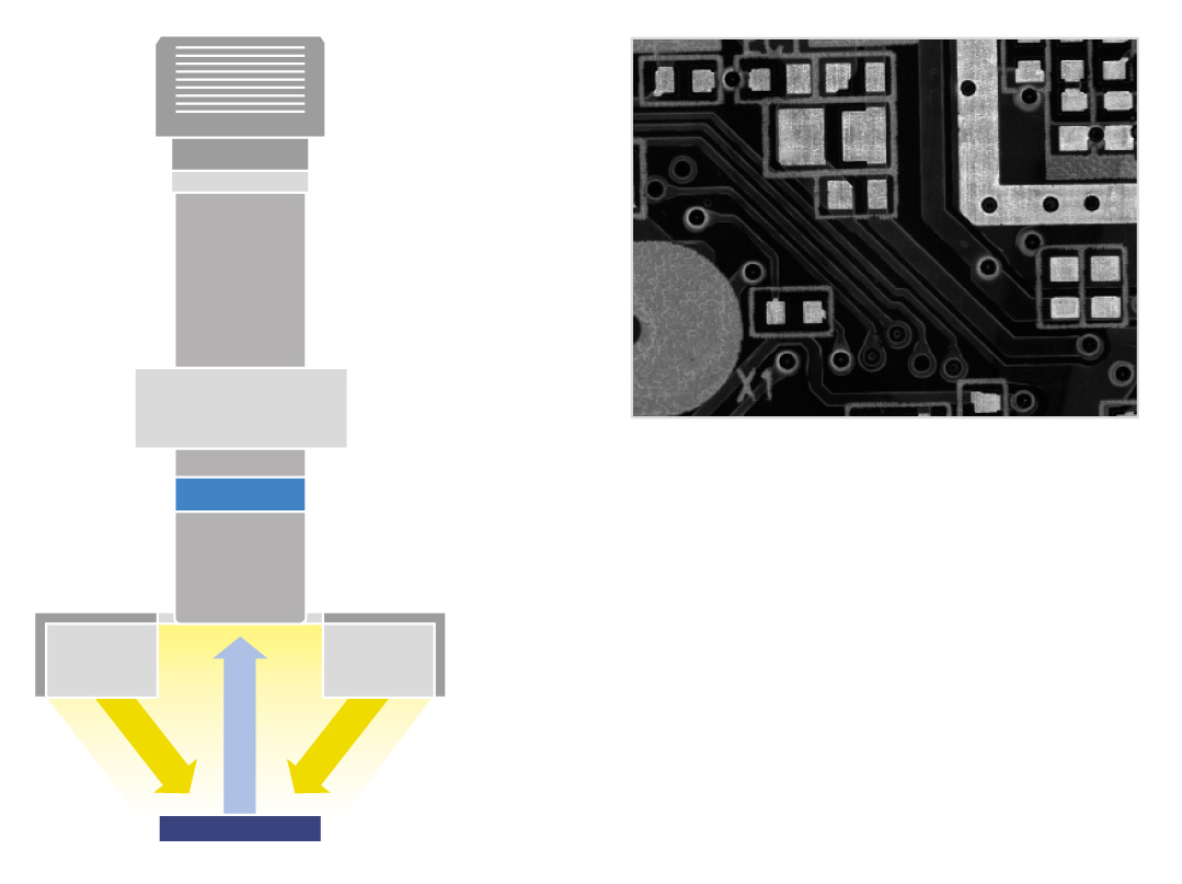 A TCLWD lens in combination with LTRN016 ring illuminator inspecting  an electronic board.